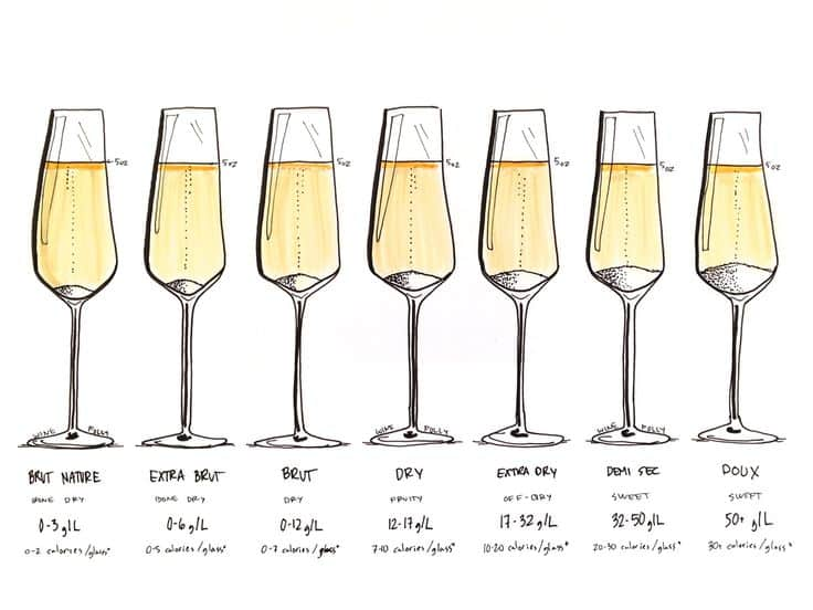 cbaccaead sparkling wine wine design