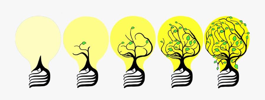 ideas incubation incubation ideas
