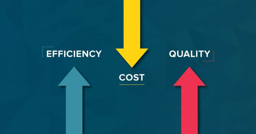 Cost Efficiency of Outsourced Marketing FB