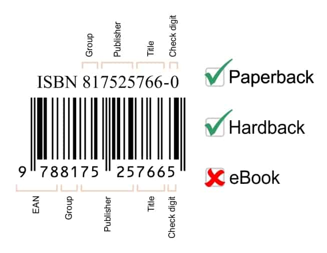 ISBN blog graphic new