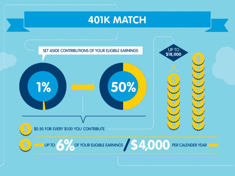 Infographic Benefits b