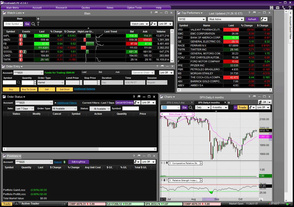 Scottrade ELITE desktop platform