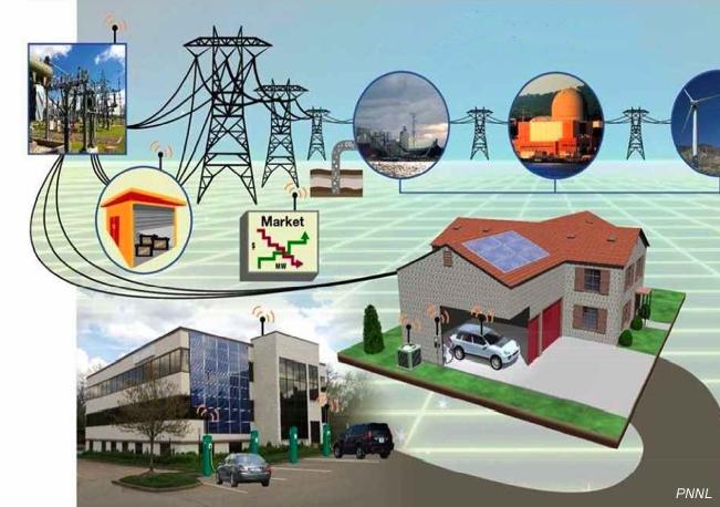 Smart Grid PNNL