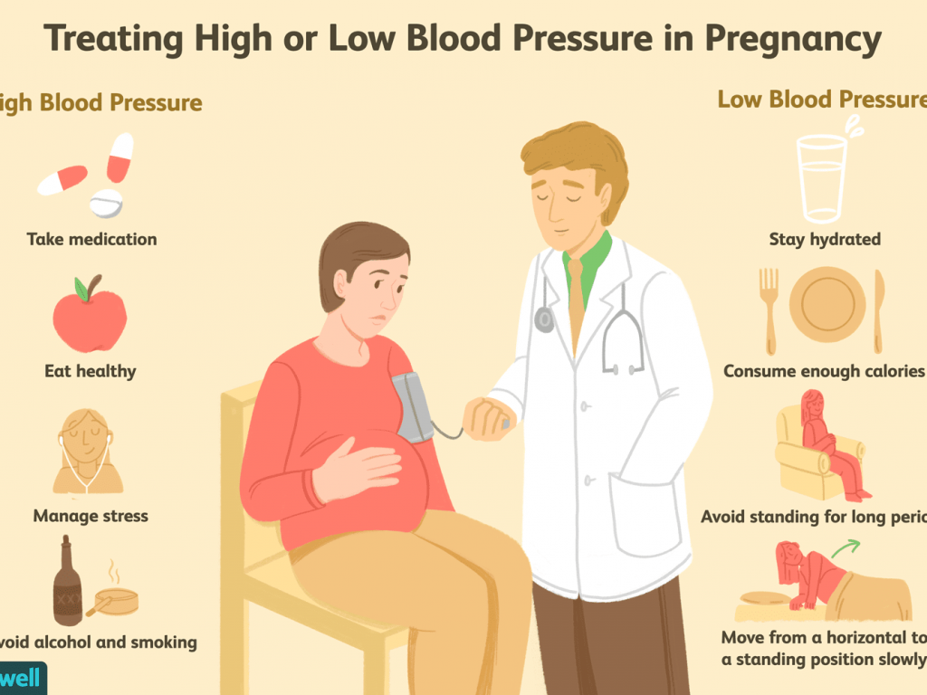 coping with low or high blood pressure in pregnancy  updated faaaccffafafbefc