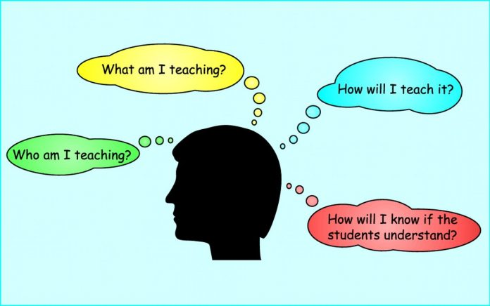 lesson plans and aims