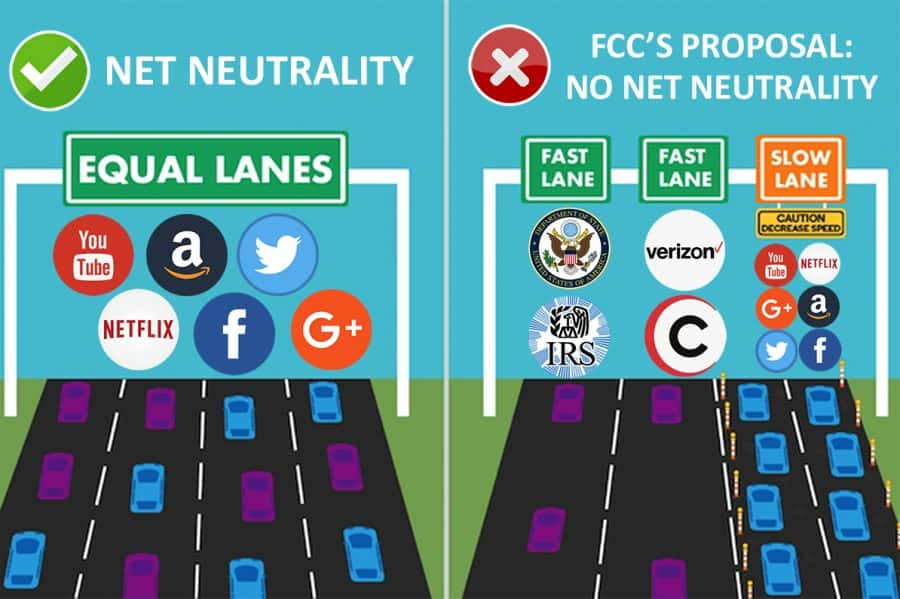 save net neutrality e