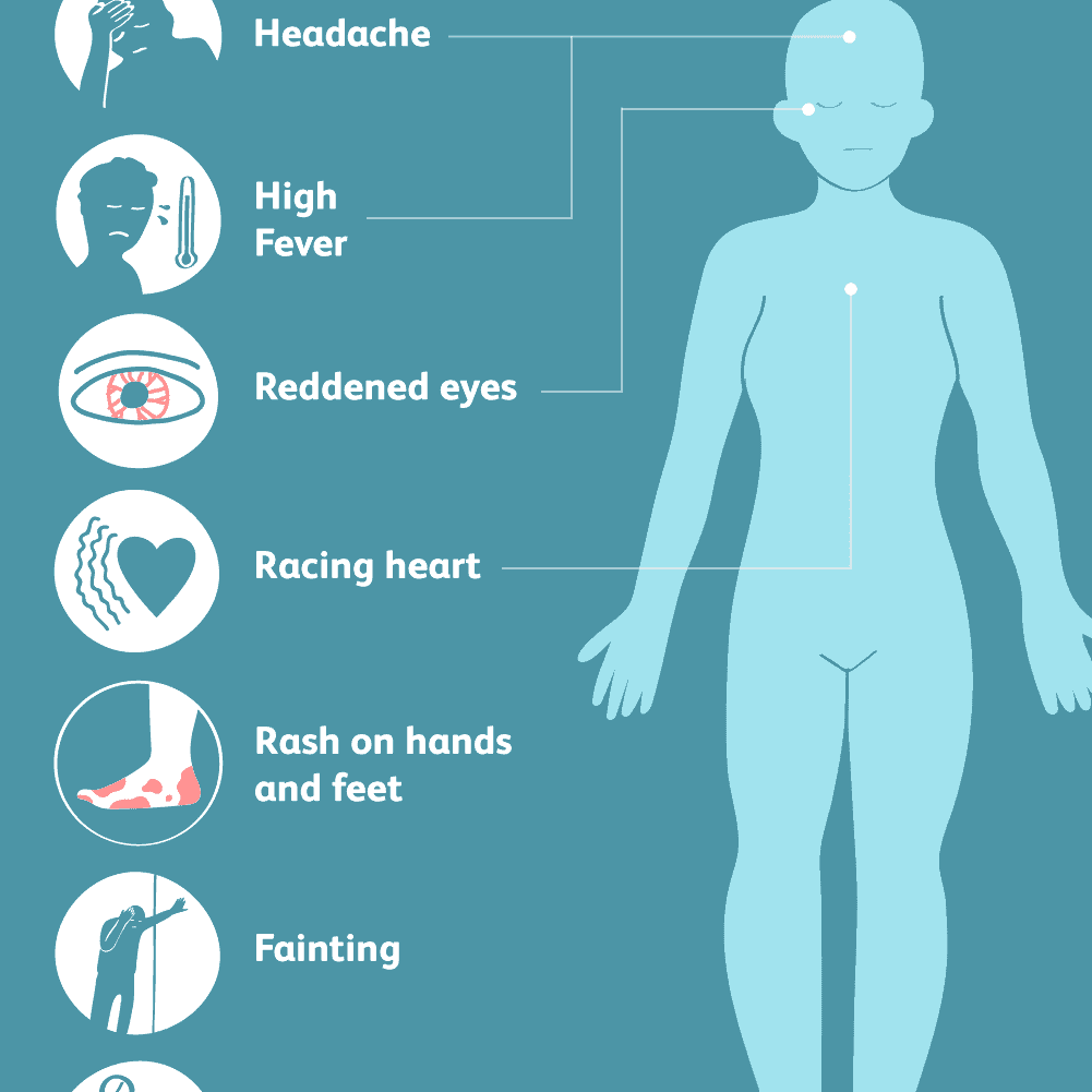 toxic shock syndrome  cdbefbcacf