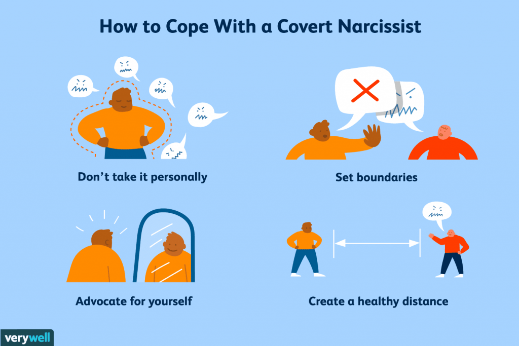 understanding the covert narcissist  V  aacaecdbfecafbcd