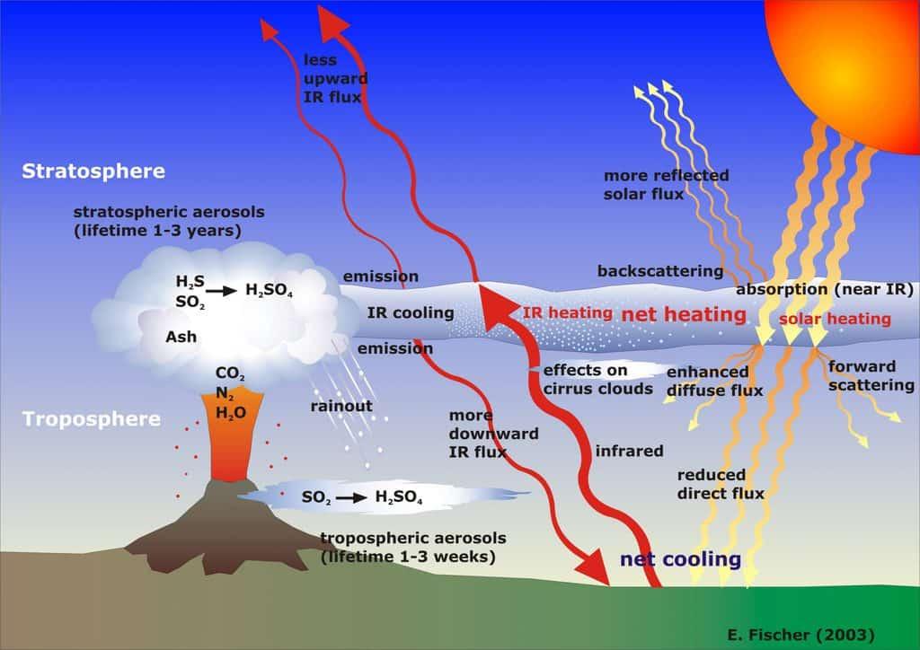 volcano scaled